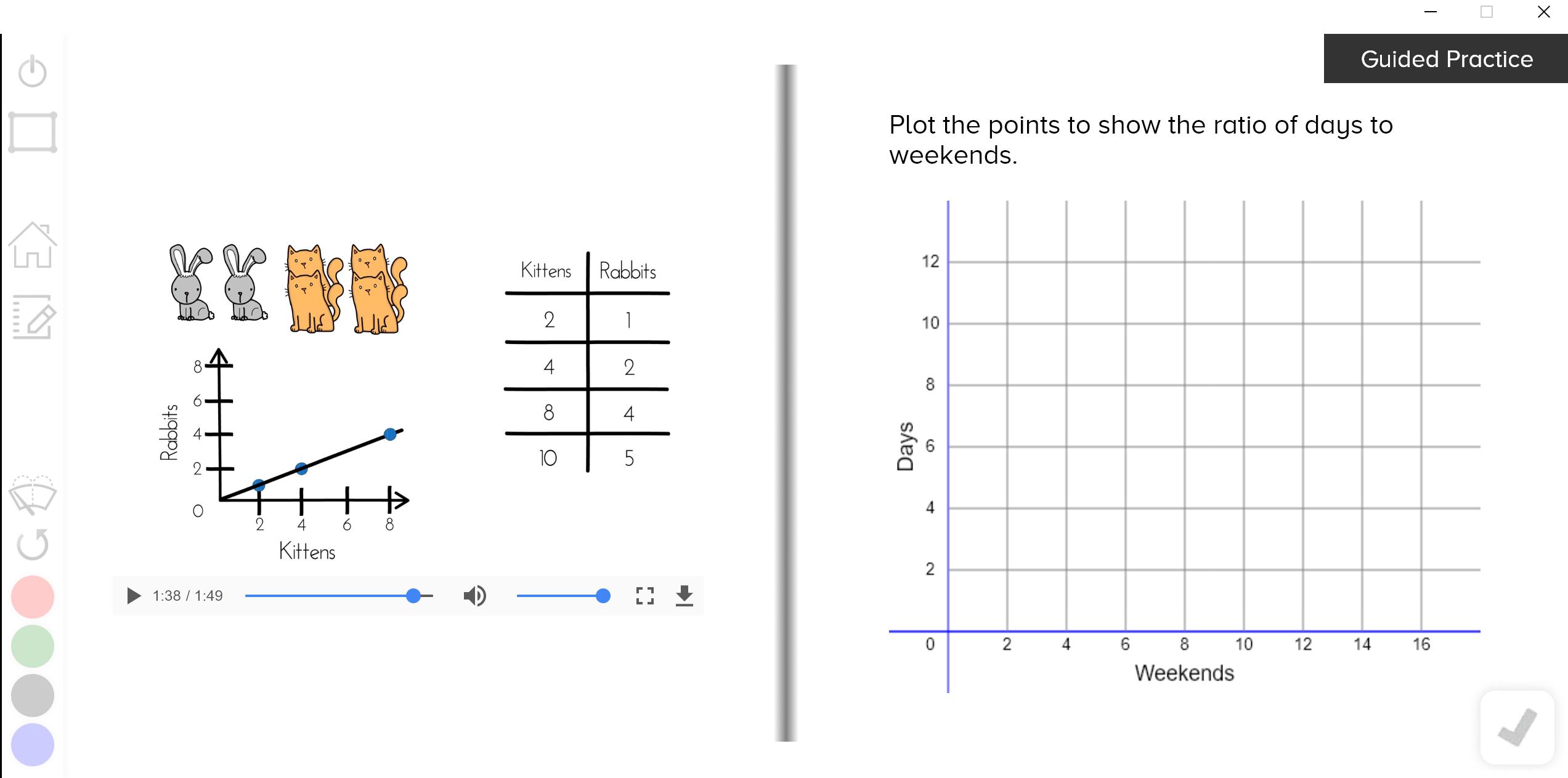 guzinta math plotting ratios